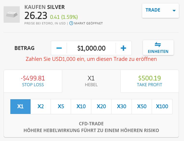 Silber investieren